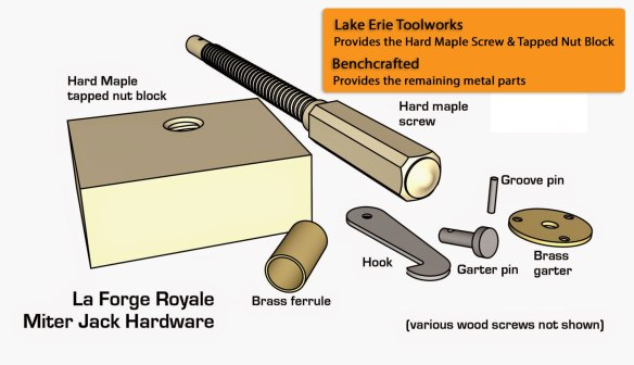 Lake Erie Toolworks, Wooden Vise Screw, La Forge Royale Vise